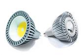 Светодиодные лампы MR16 GU5.3 12v